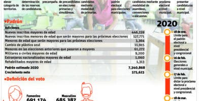info-eleccion-calendario