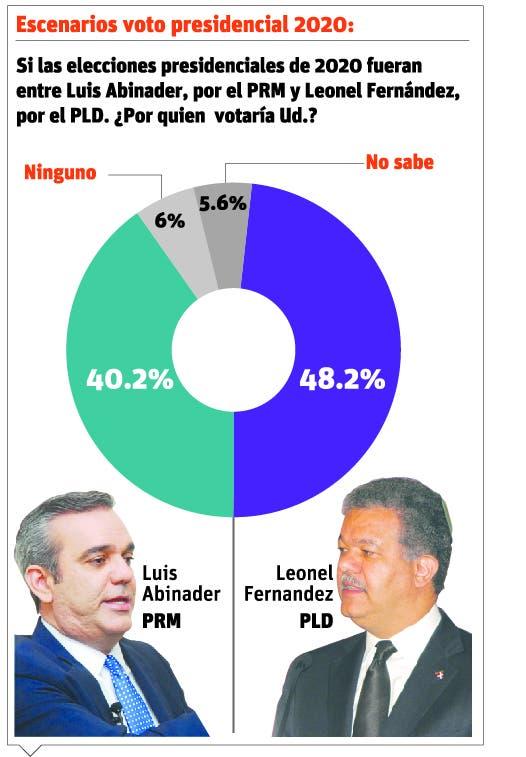 info-encuesta-eleccion-2020