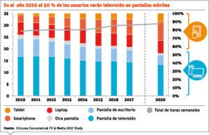 info-pantallas-tv-moviles