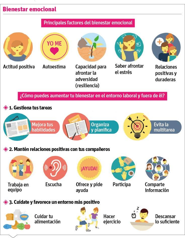 info-bienestar-emocional