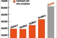 info-impuestos-a-combustibles