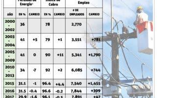info-empresas-electrica