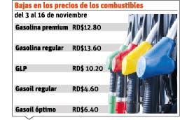info-precios-combustibles