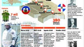 info-rd-y-haiti-historia