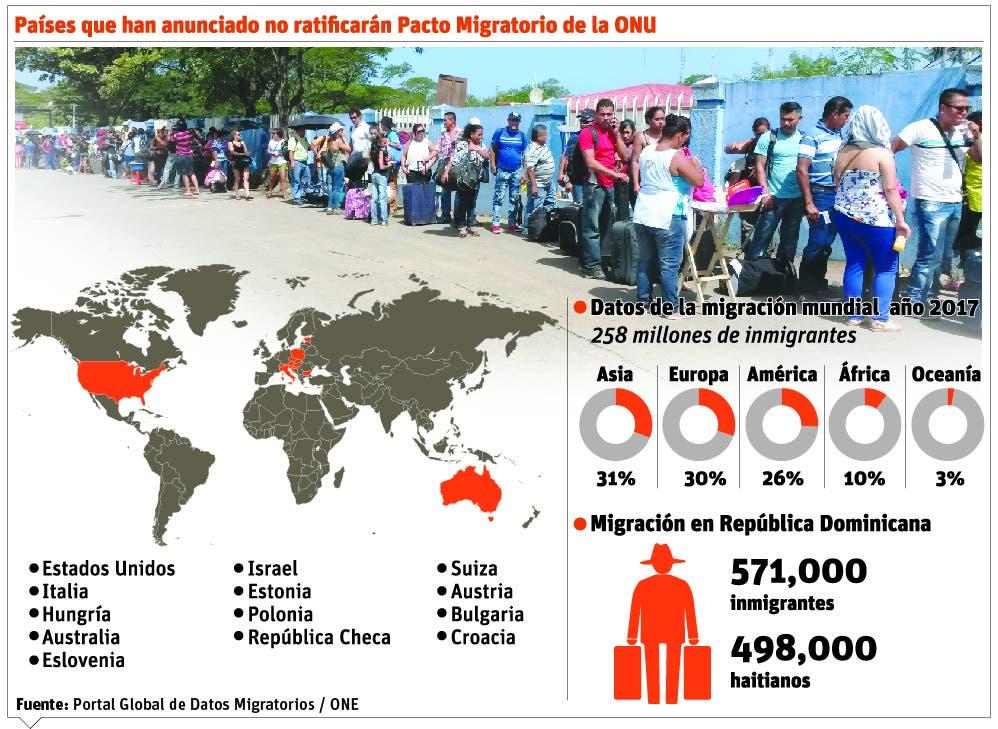 info-datos-de-migrantes
