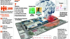 info-explosion-polyplas