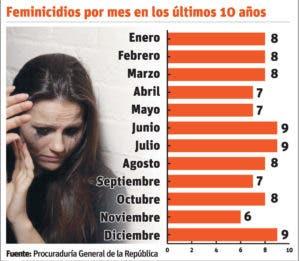 09/01/2019 ELDIA_MIERCOLES_090119_ Nacionales10