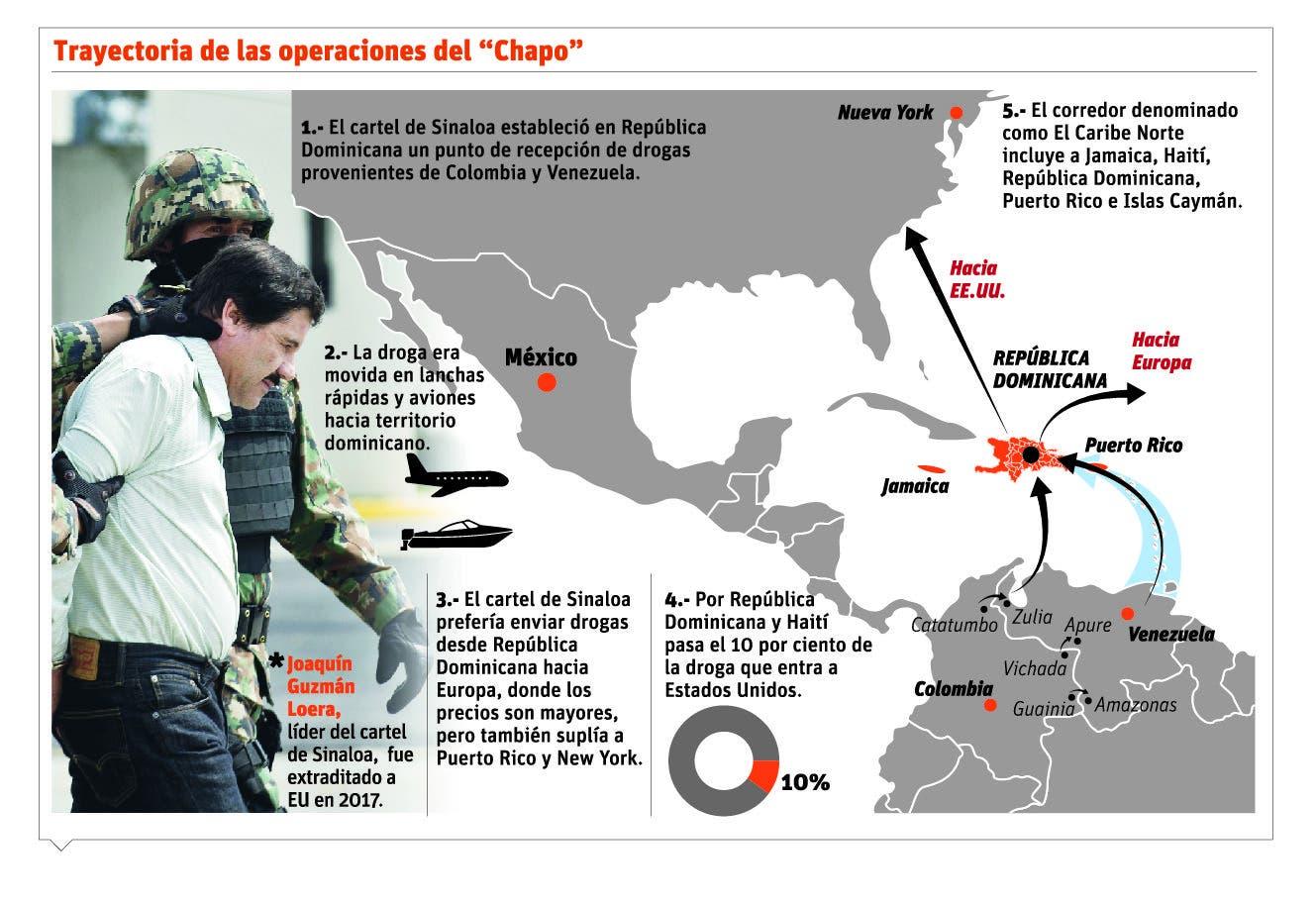 Autoridades dominicanas sabían de conexiones 'del Chapo' en el país desde 2014