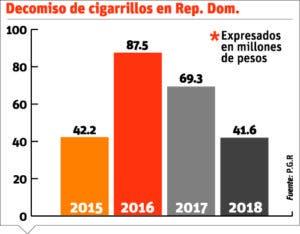 info-cigarrillos