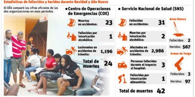 info-estadisticas-accidentes