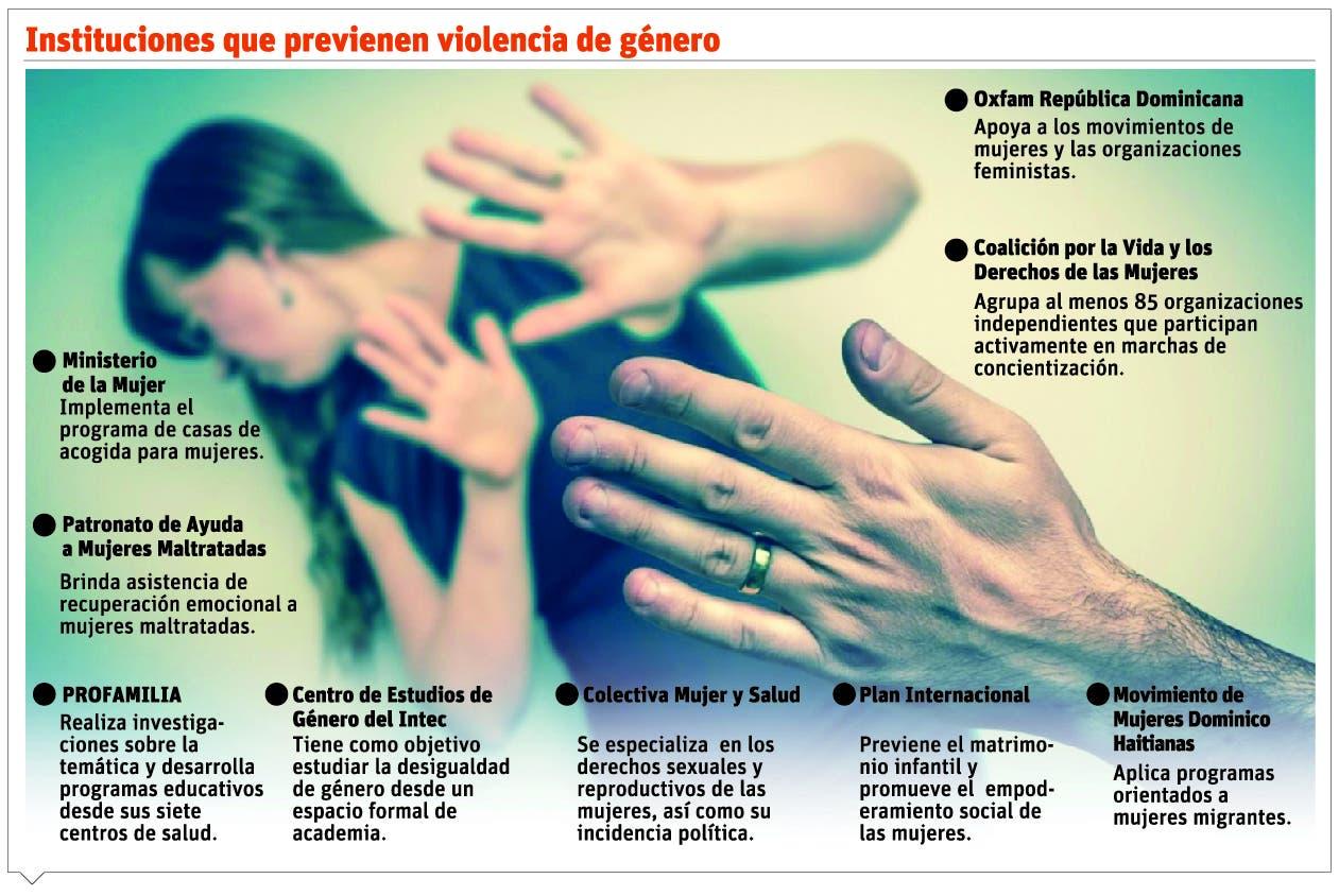 info-instituciones-violencia