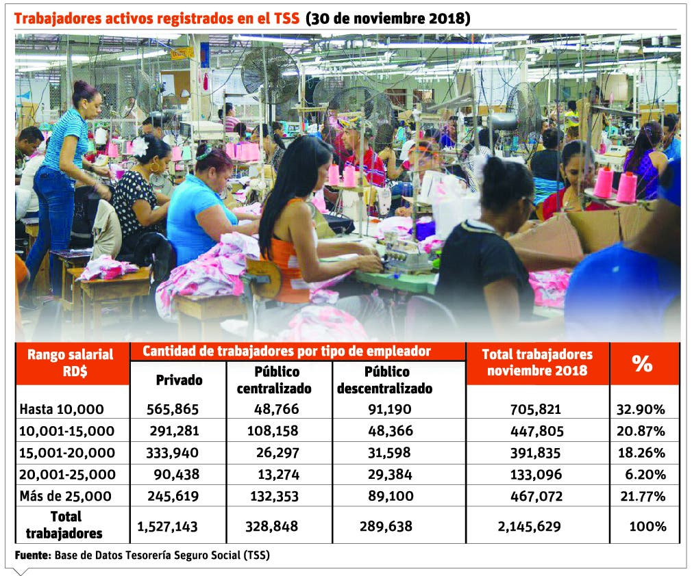 info-trabajadores-registro