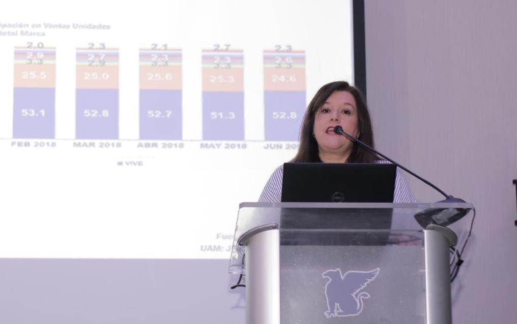 Wendy Alba, directora de SFH en República Dominicana.