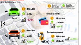info-cartera-creditos