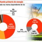 info-fuente-de-energia