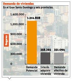 info-precio-viviendas