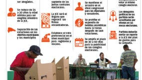 info-regimen-electoral