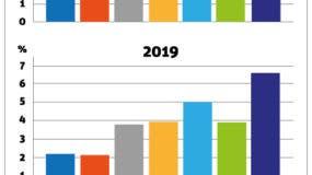 info-tasa-de-crecimiento