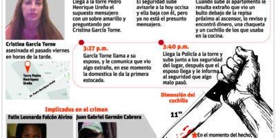 info-asesinato-cristina-garcia