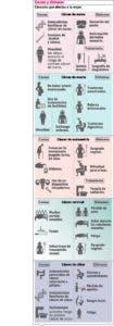 info-canceres-comunes