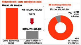 info-costo-reduccion