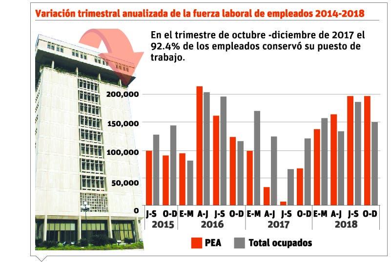 info-desenso-desempleo