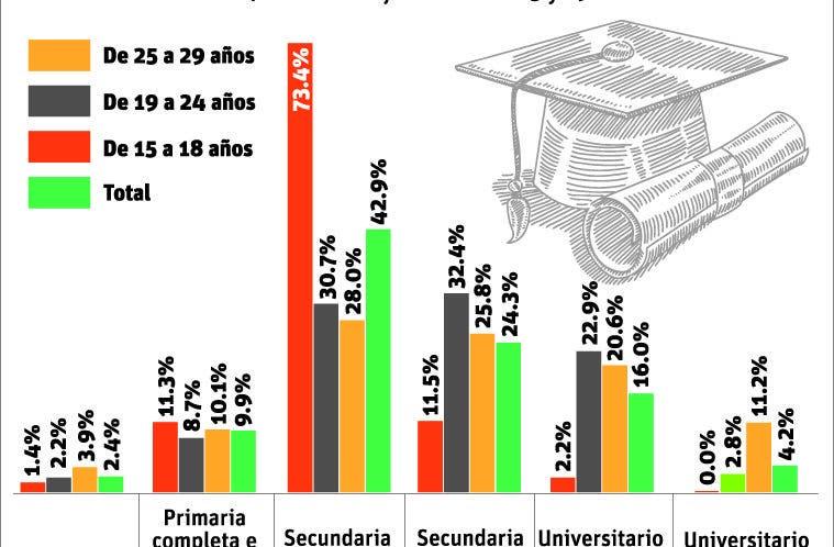 info-estudiantes