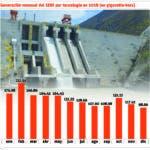 info-hidroelectrica