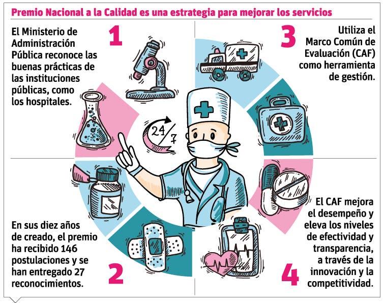 Reconocimiento que apuesta a la calidad en el sector salud