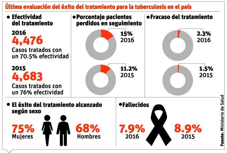 info-tuberculosis