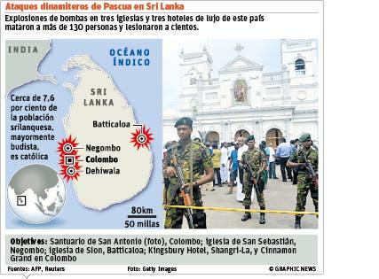 info-ataque-sri-lanka