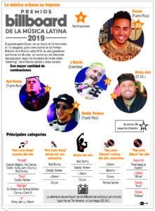 info-billboard-latino
