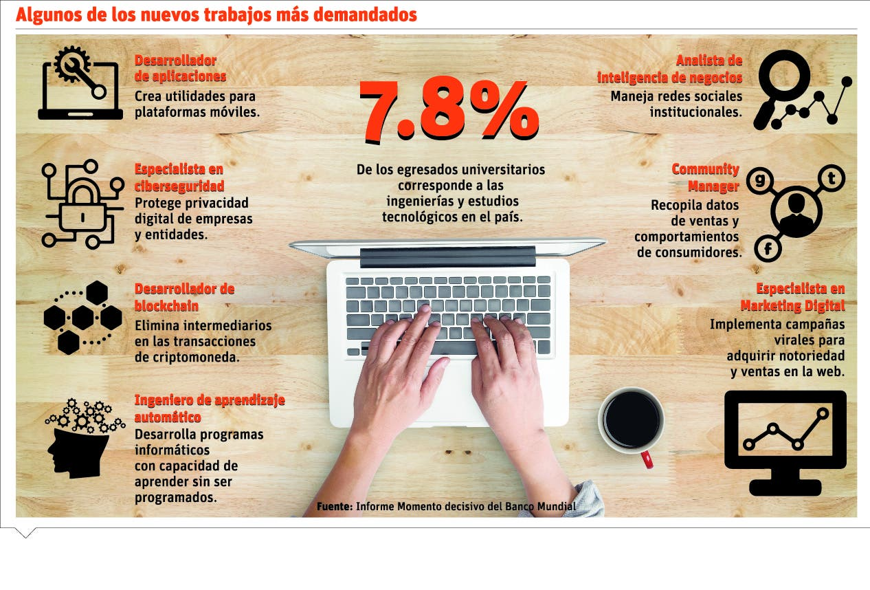 info-cyberseguridad