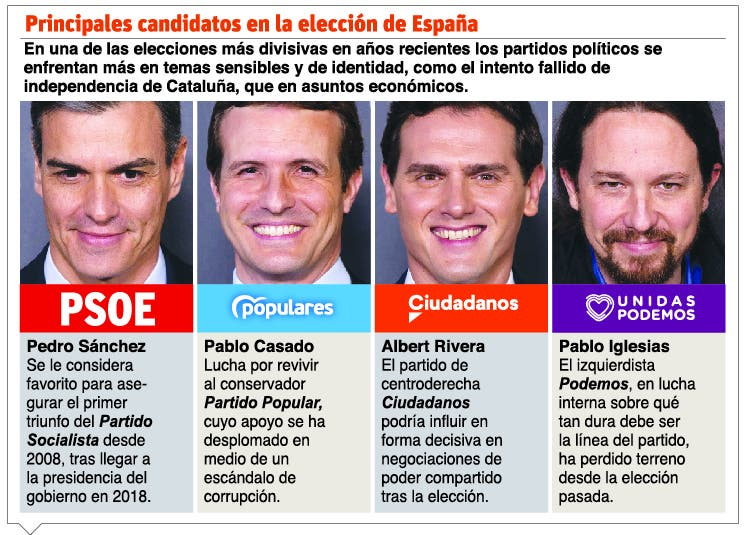 info-elecciones-espana