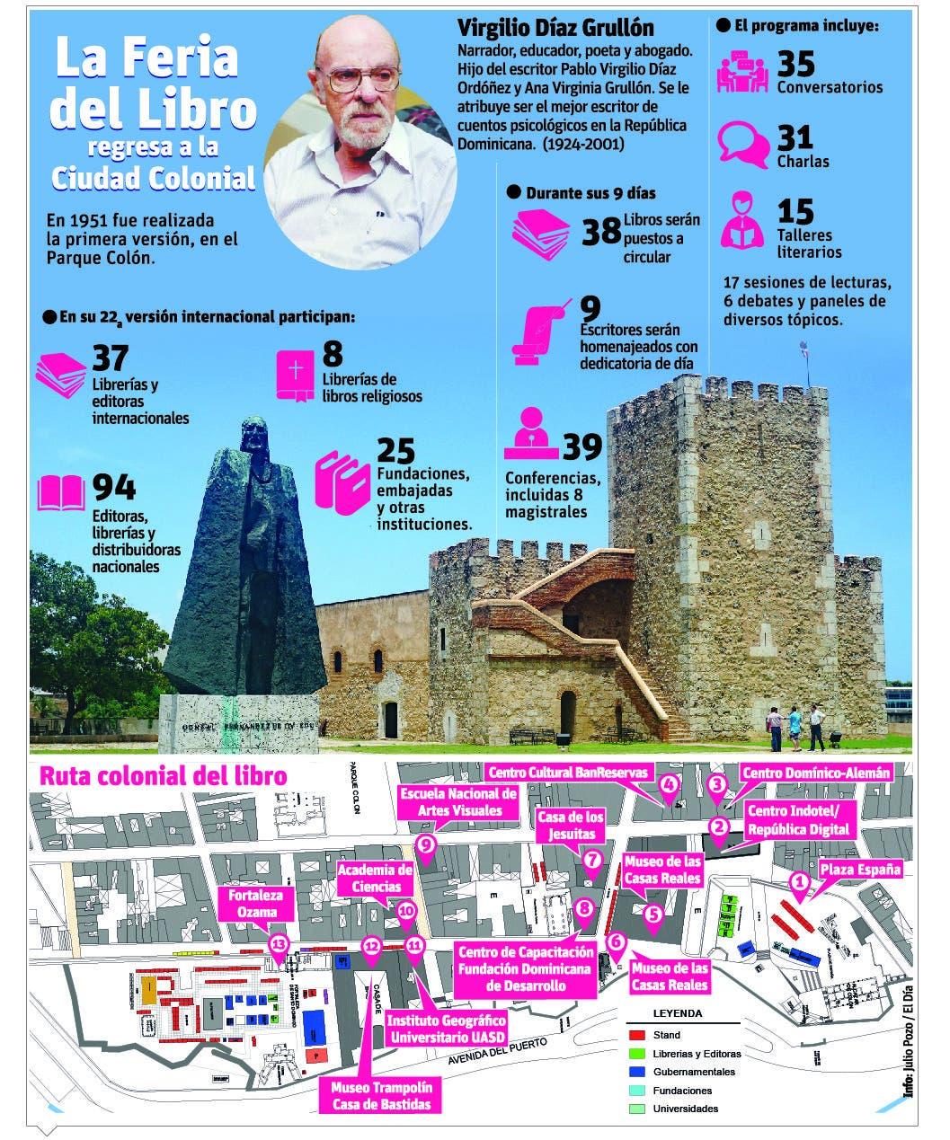 La Zona Colonial lista para recibir a los visitantes de la Feria del Libro