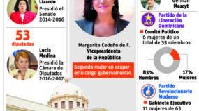 info-mujeres-en-gobierno