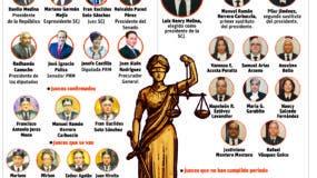 info-nuevos-miembros-magistratura
