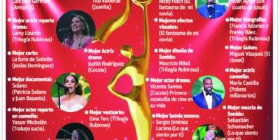 info-premios-iris