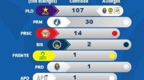 alianzas-municipales-elecciones-2016-opdfunglode