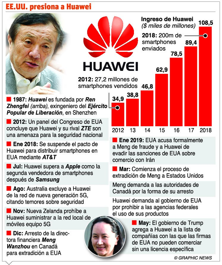 info-huawei