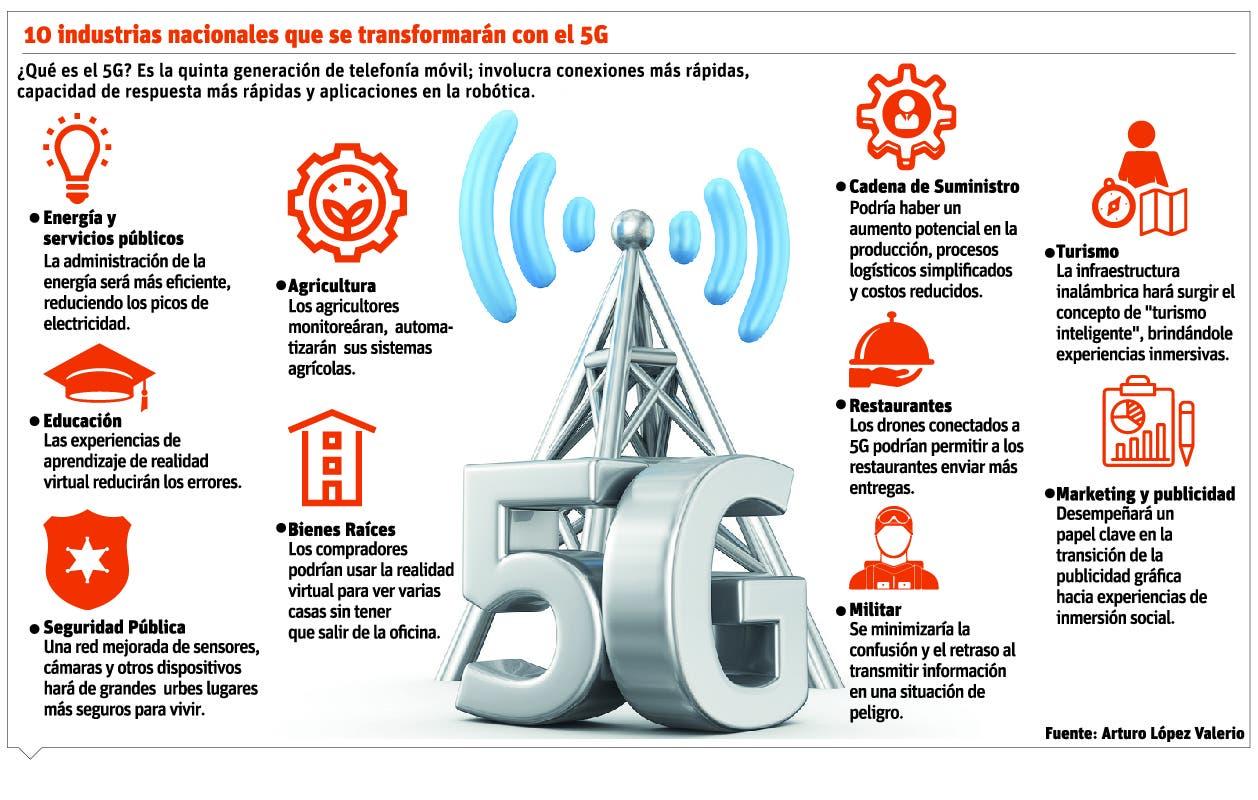info-industria-5g