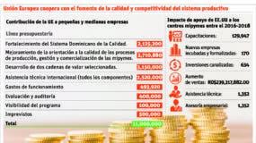 info-presupuesto