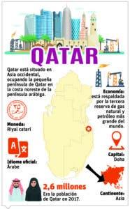info-qatar