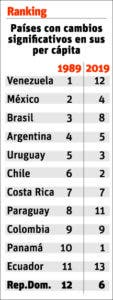 info-ranking-paises