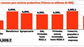 info-recursos-productivos