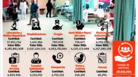 info-servicios-medicos
