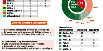 info-congreso-asambleistas-p2