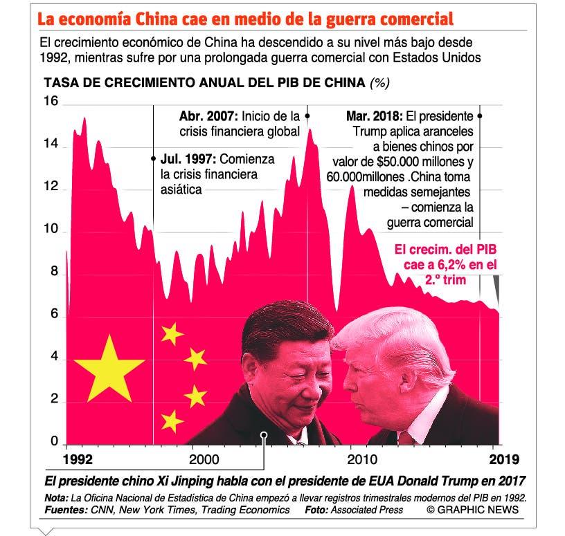 info-economia-china-cae