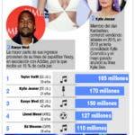 info-forbes-celebridades