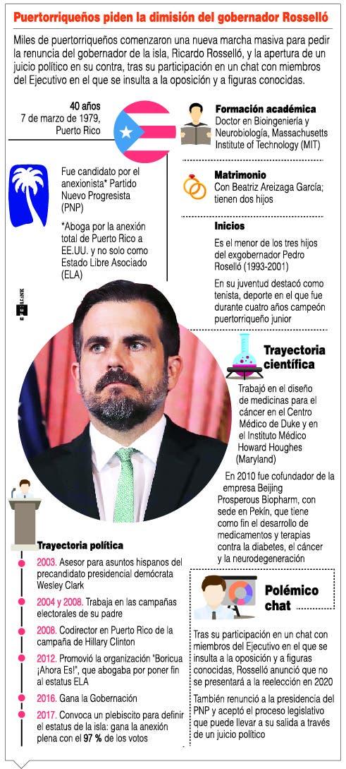info-pr-gobierno